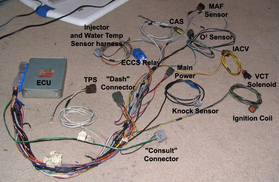 Sr20 Wiring Harness - Wiring Diagrams Plug